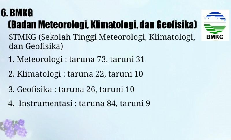 Sekolah kedinasan - teknopedia