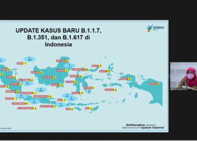 Berikut Kasus Varian Covid Yang Ditemukan Di Indonesia